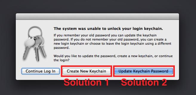 Updating passwords in keychain
